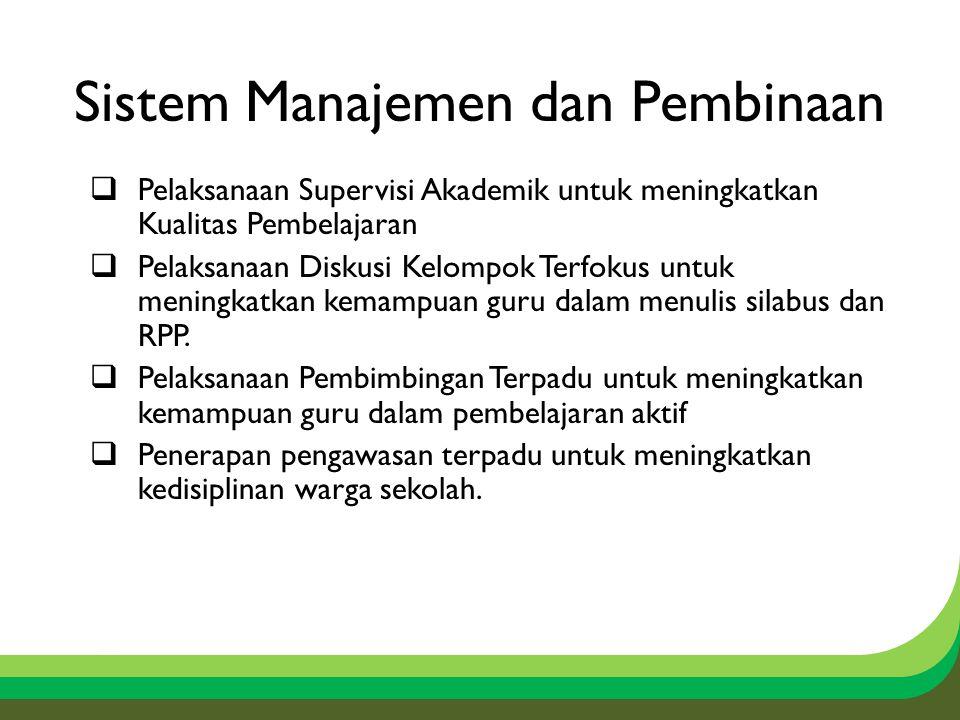 Sistem Manajemen dan Pembinaan
