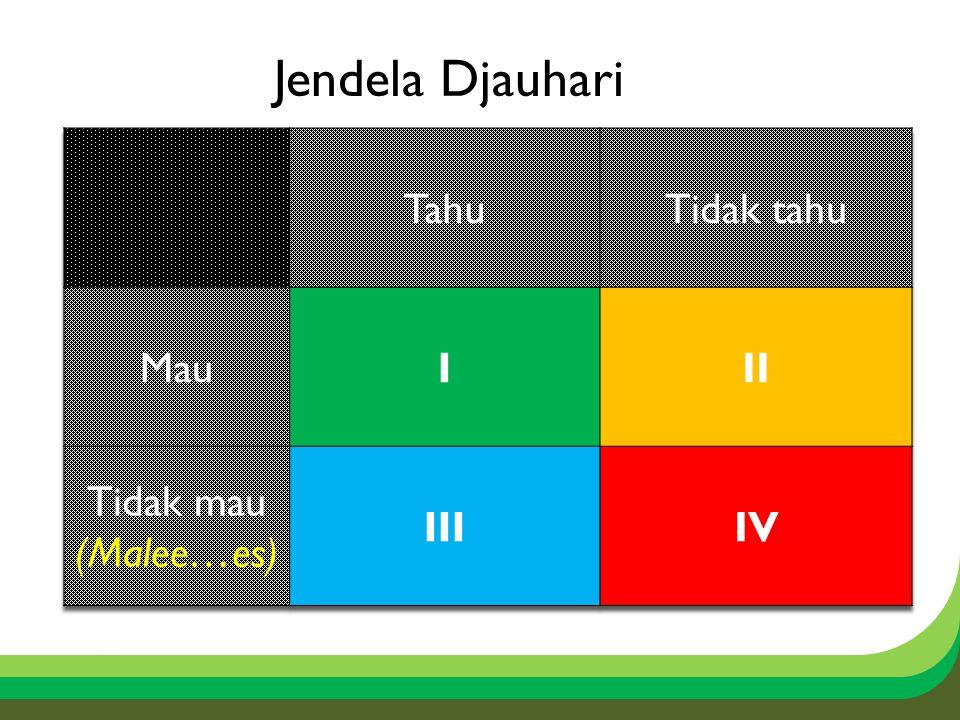 Jendela Djauhari Tahu Tidak tahu Mau I II Tidak mau (Malee…es) III IV