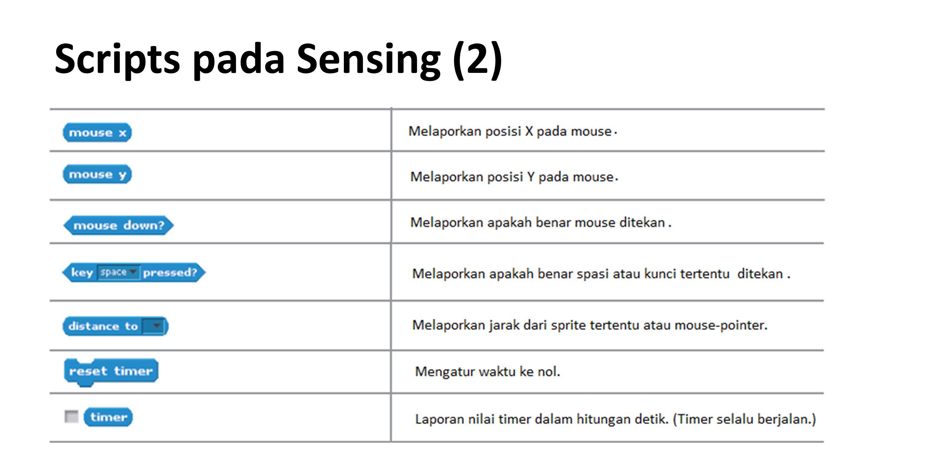 Scripts pada Sensing (2)