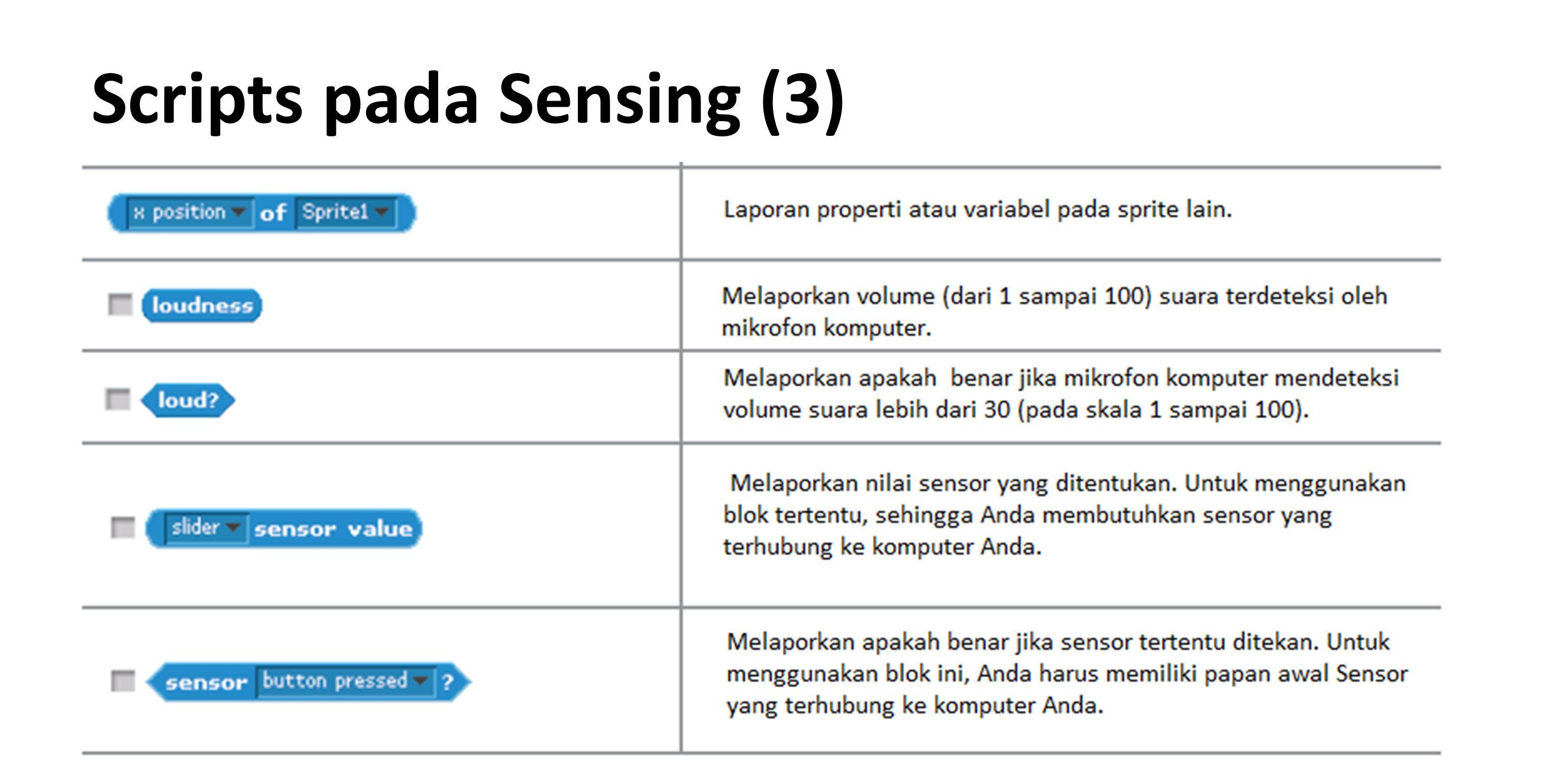 Scripts pada Sensing (3)