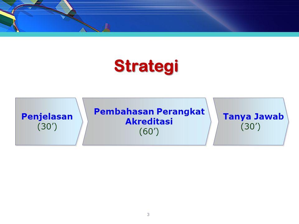 Strategi Penjelasan (30') Pembahasan Perangkat Akreditasi (60')