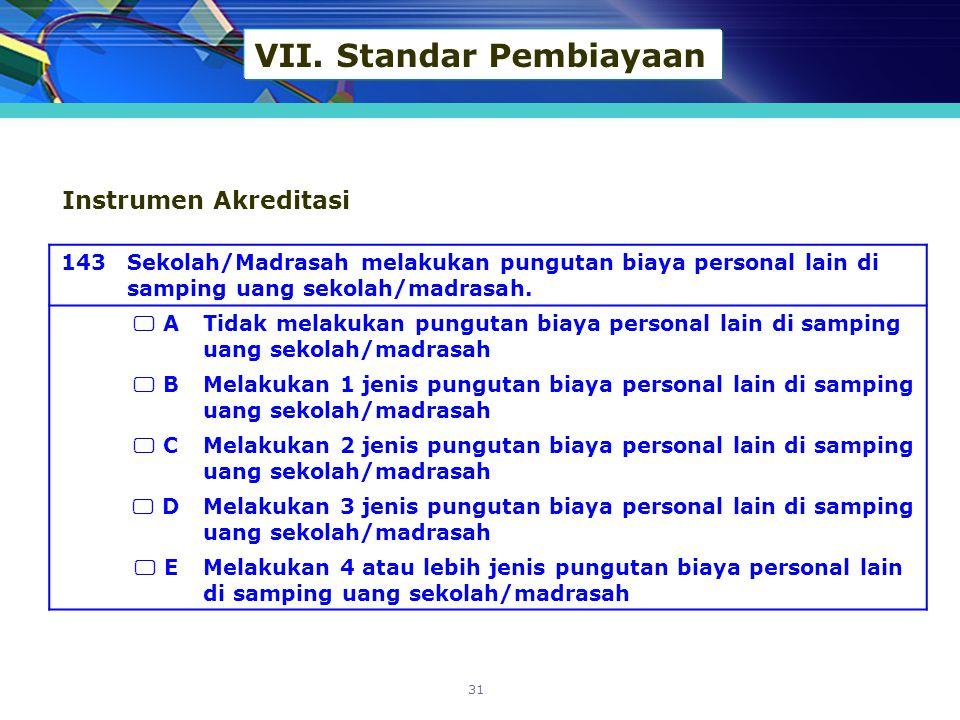 VII. Standar Pembiayaan