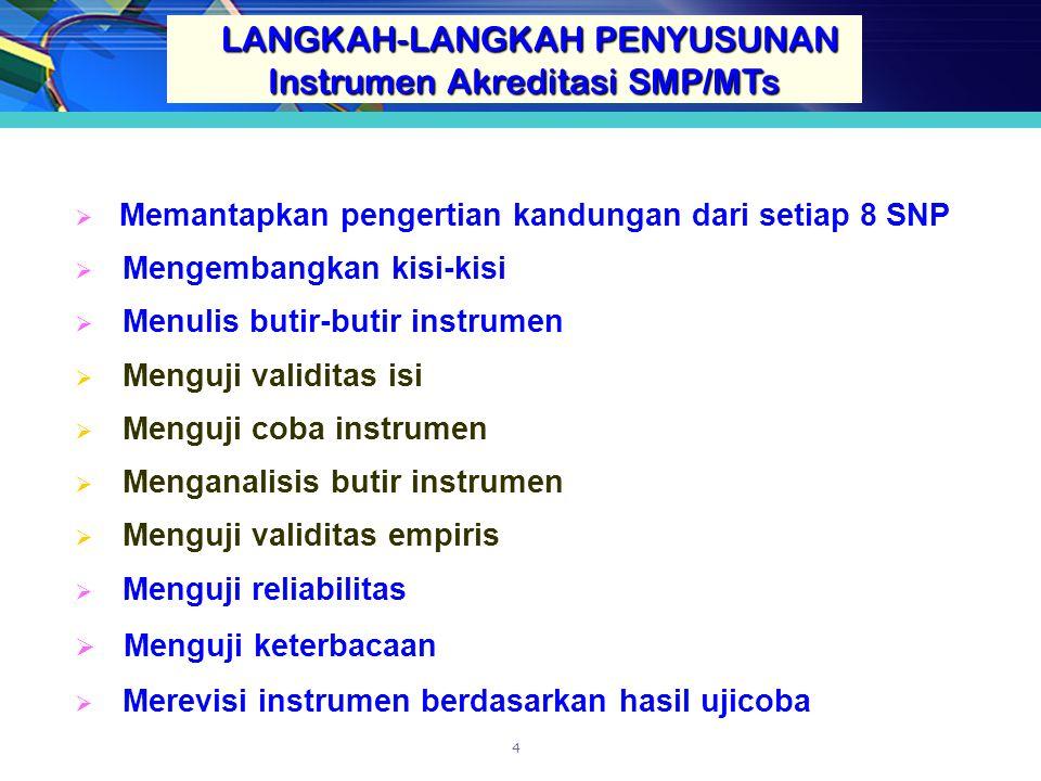 Instrumen Akreditasi SMP/MTs