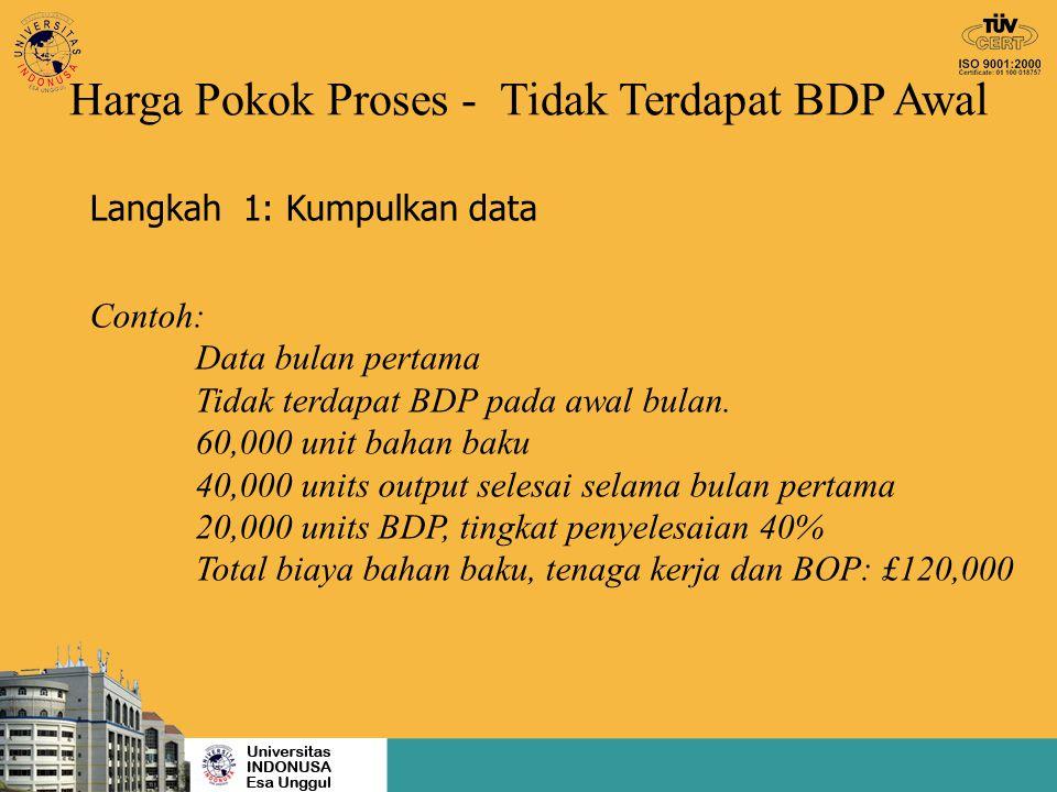 Harga Pokok Proses - Tidak Terdapat BDP Awal