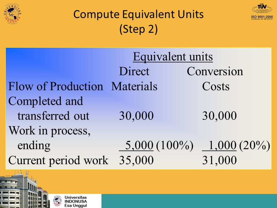 Compute Equivalent Units (Step 2)