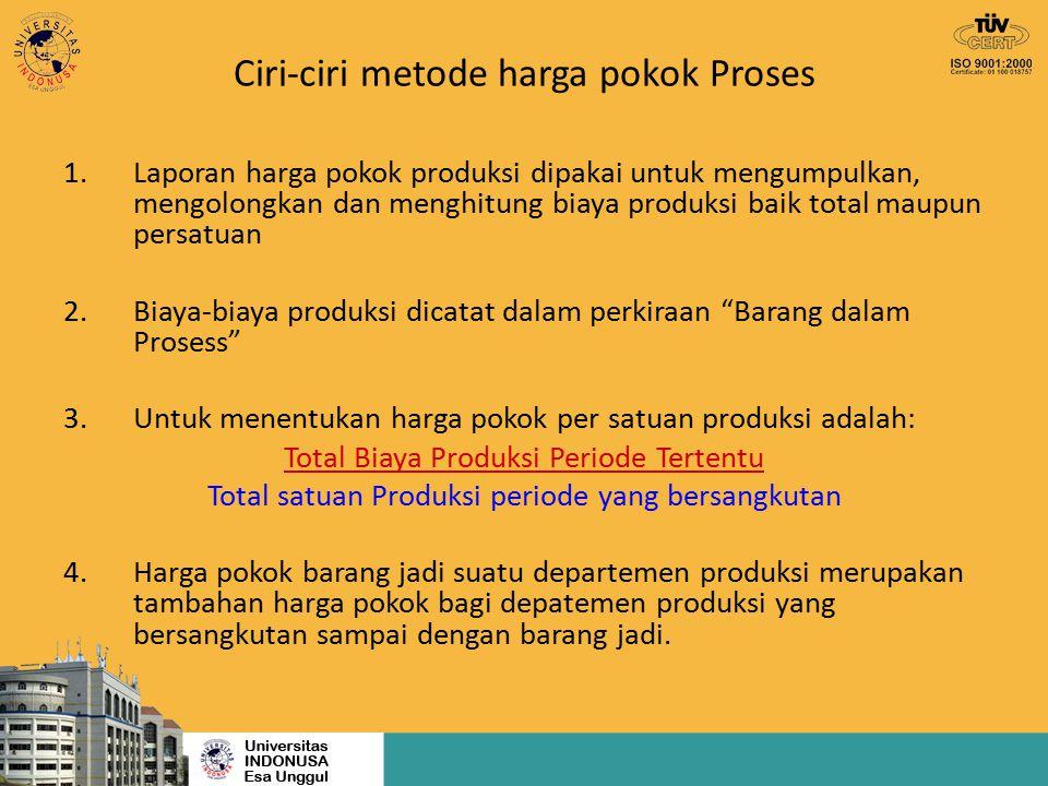 Ciri-ciri metode harga pokok Proses