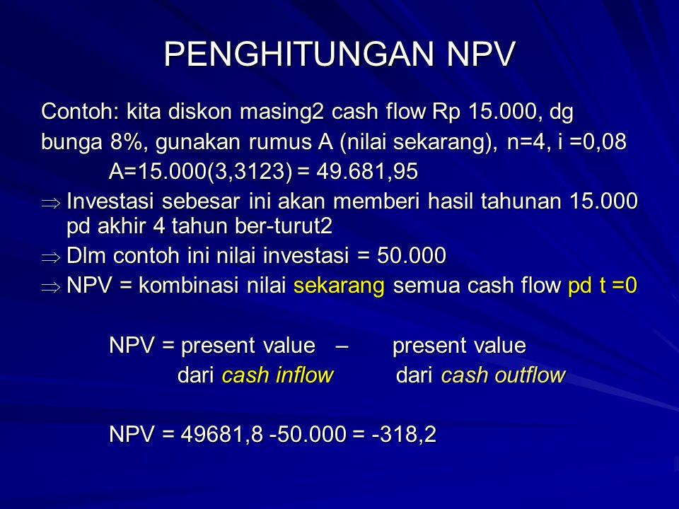PENGHITUNGAN NPV Contoh: kita diskon masing2 cash flow Rp 15.000, dg