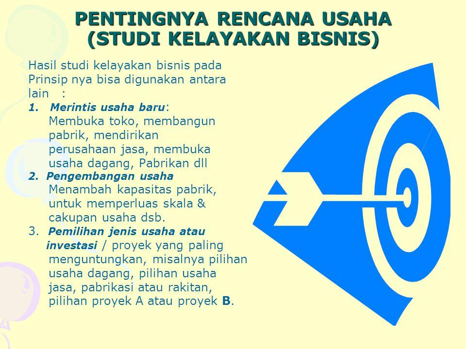 PENTINGNYA RENCANA USAHA (STUDI KELAYAKAN BISNIS)