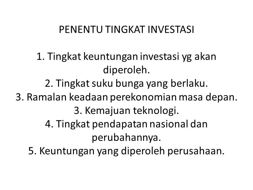 PENENTU TINGKAT INVESTASI 1
