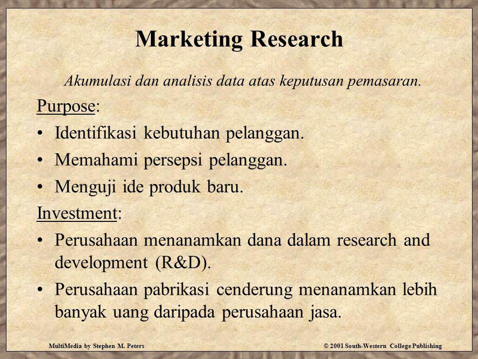 Akumulasi dan analisis data atas keputusan pemasaran.