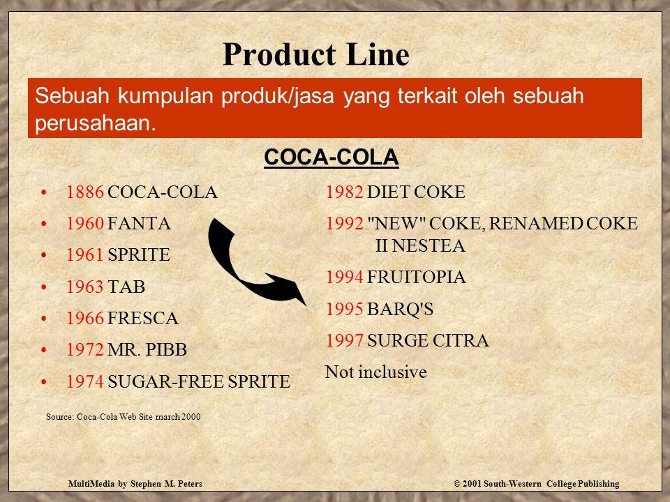 Product Line Sebuah kumpulan produk/jasa yang terkait oleh sebuah perusahaan. COCA-COLA. 1886 COCA-COLA.