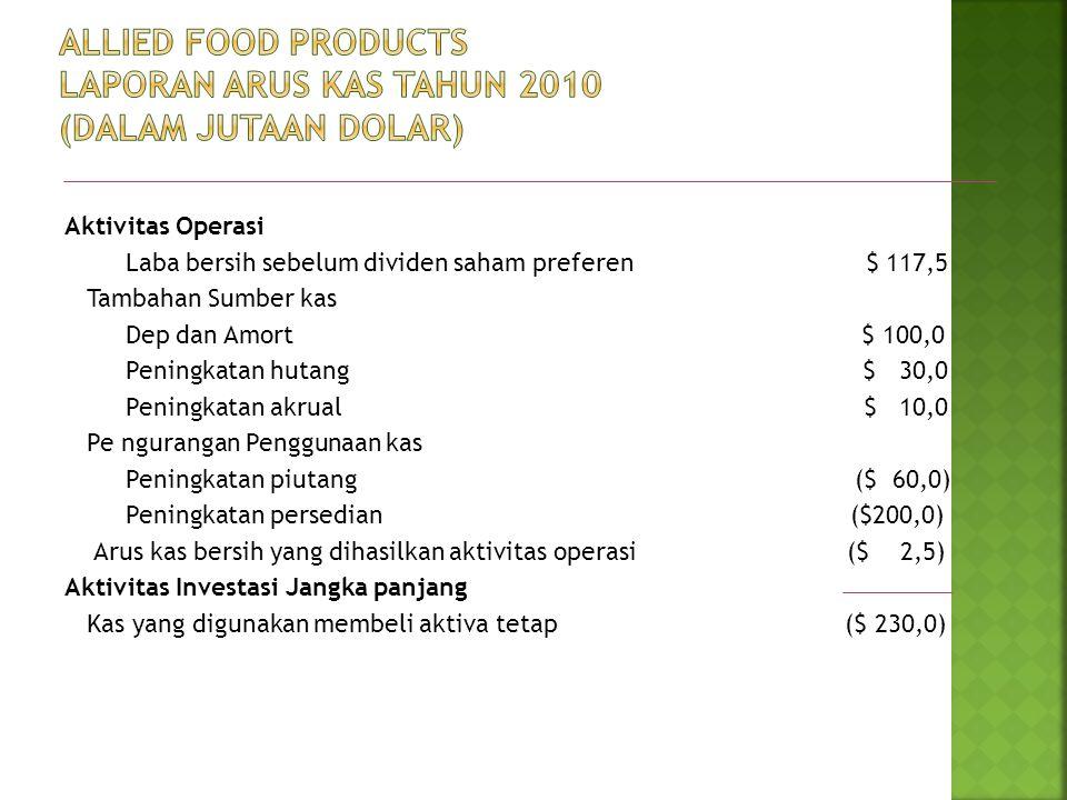 Allied Food Products Laporan arus kas Tahun 2010 (dalam jutaan dolar)