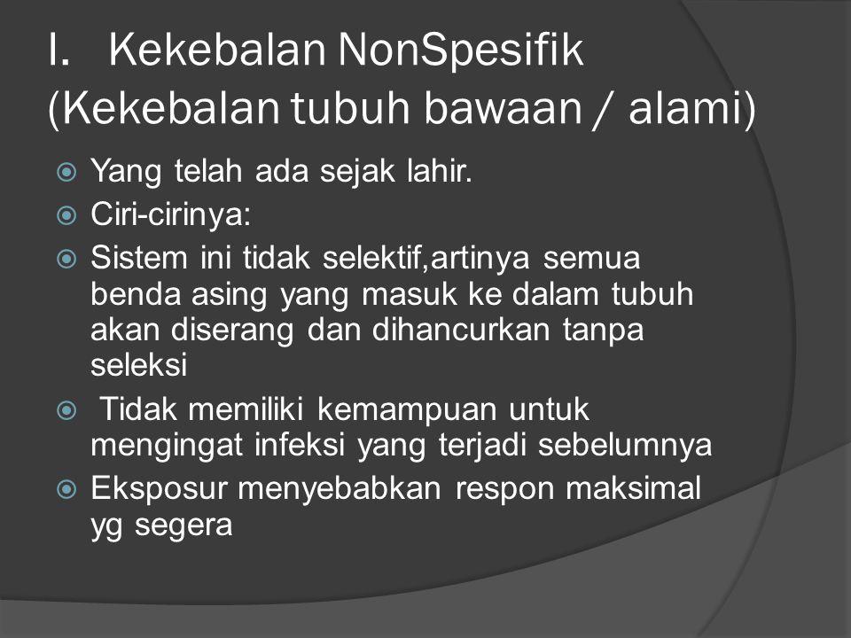 I. Kekebalan NonSpesifik (Kekebalan tubuh bawaan / alami)