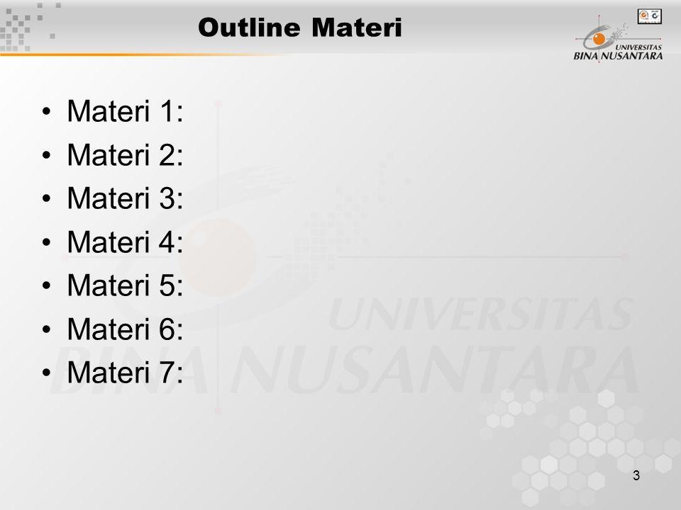 Materi 1: Materi 2: Materi 3: Materi 4: Materi 5: Materi 6: Materi 7:
