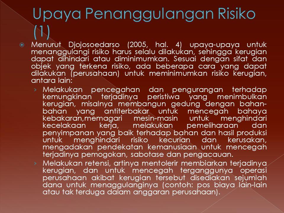 Upaya Penanggulangan Risiko (1)