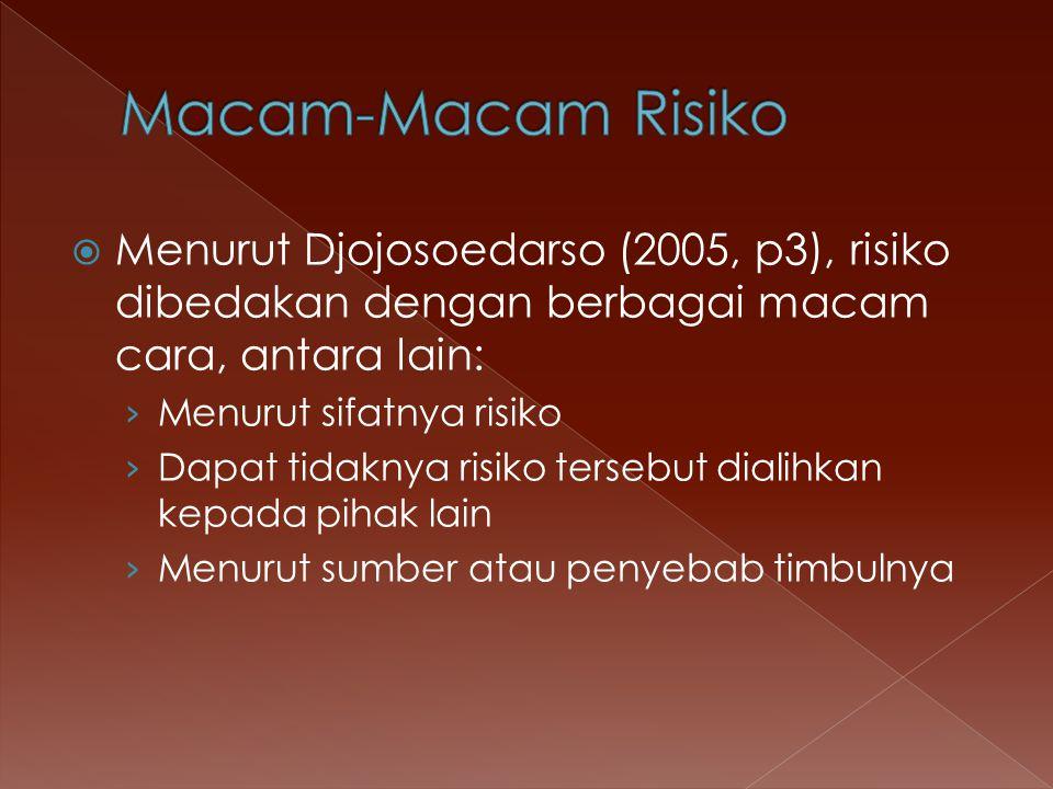 Macam-Macam Risiko Menurut Djojosoedarso (2005, p3), risiko dibedakan dengan berbagai macam cara, antara lain: