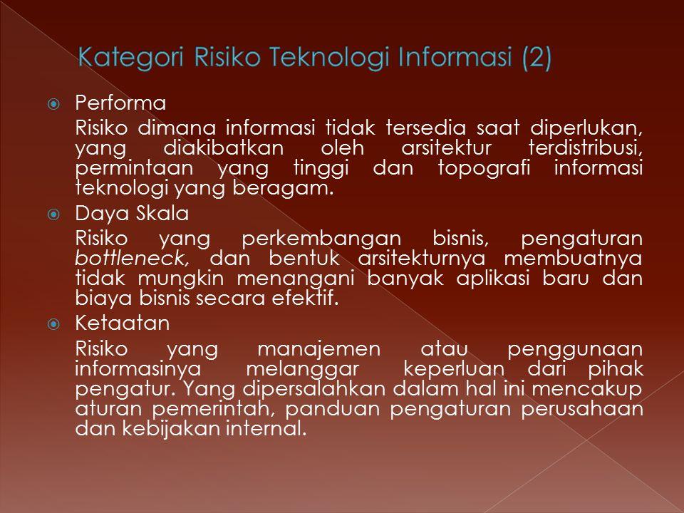 Kategori Risiko Teknologi Informasi (2)