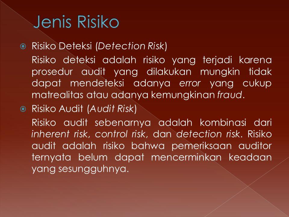 Jenis Risiko Risiko Deteksi (Detection Risk)