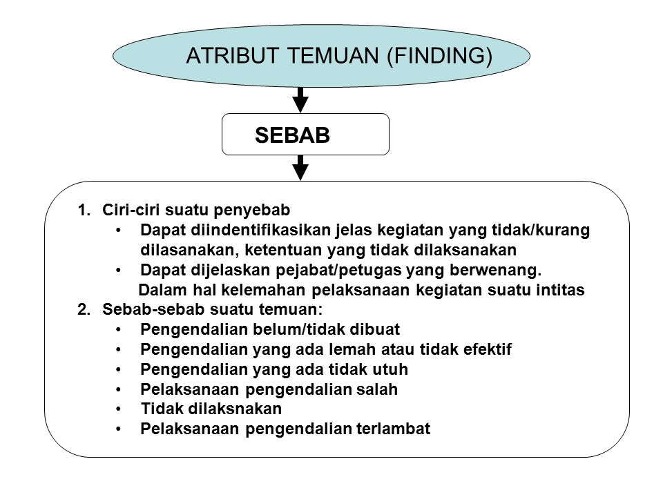 ATRIBUT TEMUAN (FINDING)