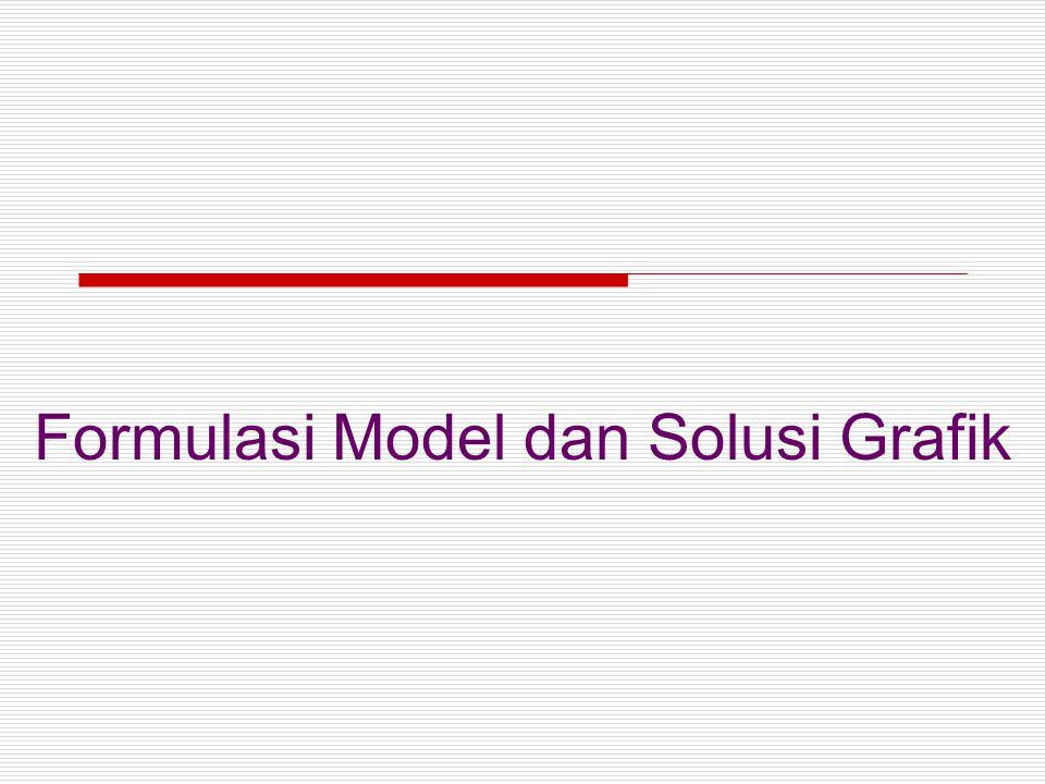 Formulasi Model dan Solusi Grafik
