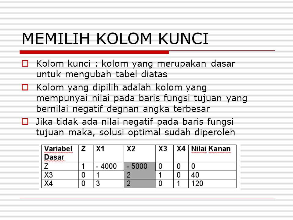 MEMILIH KOLOM KUNCI Kolom kunci : kolom yang merupakan dasar untuk mengubah tabel diatas.
