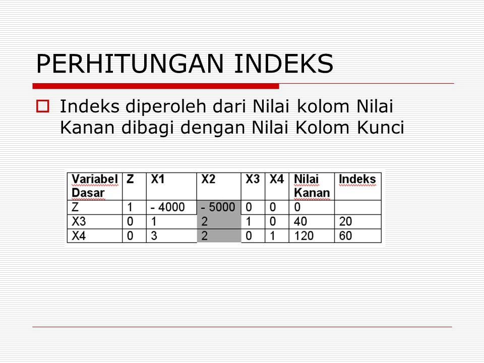 PERHITUNGAN INDEKS Indeks diperoleh dari Nilai kolom Nilai Kanan dibagi dengan Nilai Kolom Kunci