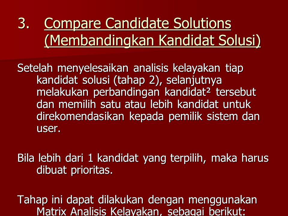 Compare Candidate Solutions (Membandingkan Kandidat Solusi)