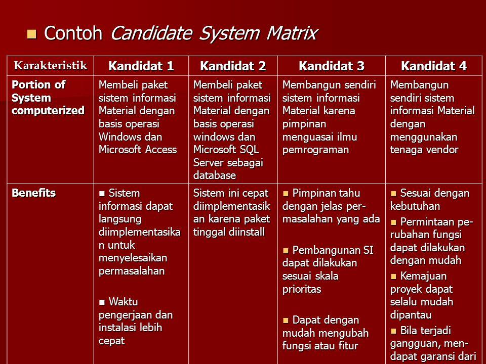Contoh Candidate System Matrix