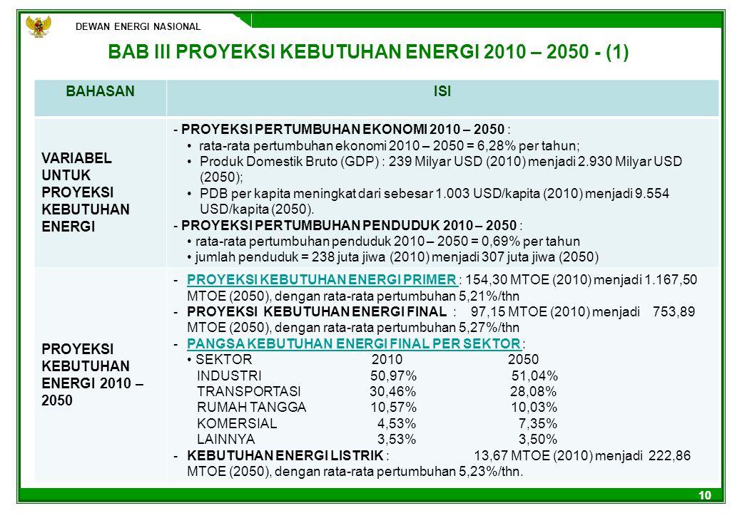 BAB III PROYEKSI KEBUTUHAN ENERGI 2010 – 2050 - (1)