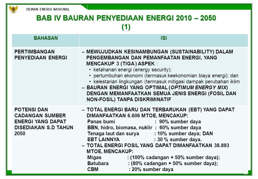 BAB IV BAURAN PENYEDIAAN ENERGI 2010 – 2050 (1)