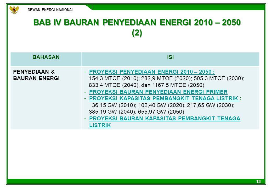 BAB IV BAURAN PENYEDIAAN ENERGI 2010 – 2050 (2)