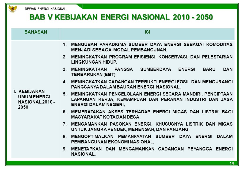 BAB V KEBIJAKAN ENERGI NASIONAL 2010 - 2050