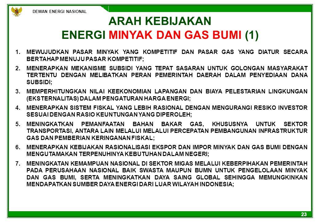 ENERGI MINYAK DAN GAS BUMI (1)
