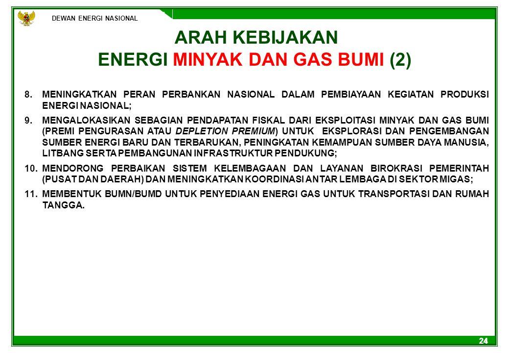 ENERGI MINYAK DAN GAS BUMI (2)