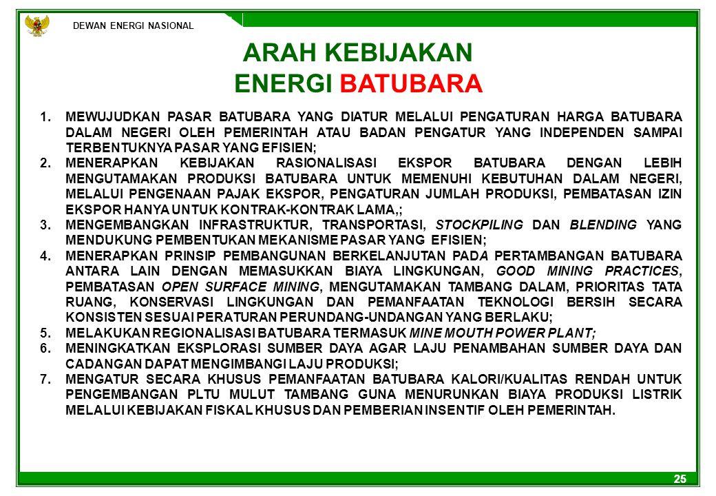ARAH KEBIJAKAN ENERGI BATUBARA