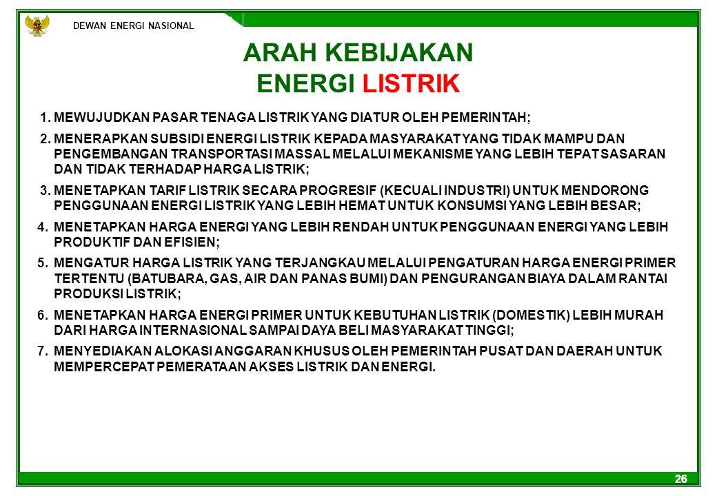 ARAH KEBIJAKAN ENERGI LISTRIK