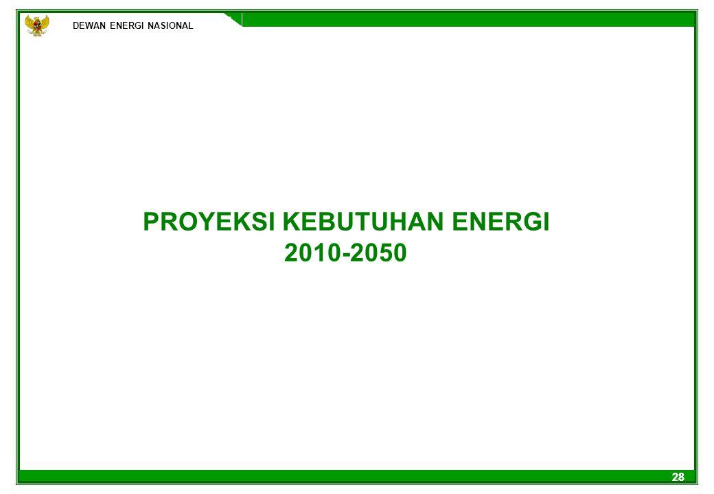 PROYEKSI KEBUTUHAN ENERGI 2010-2050