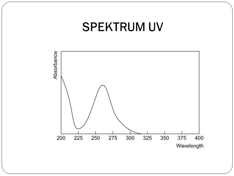 SPEKTRUM UV