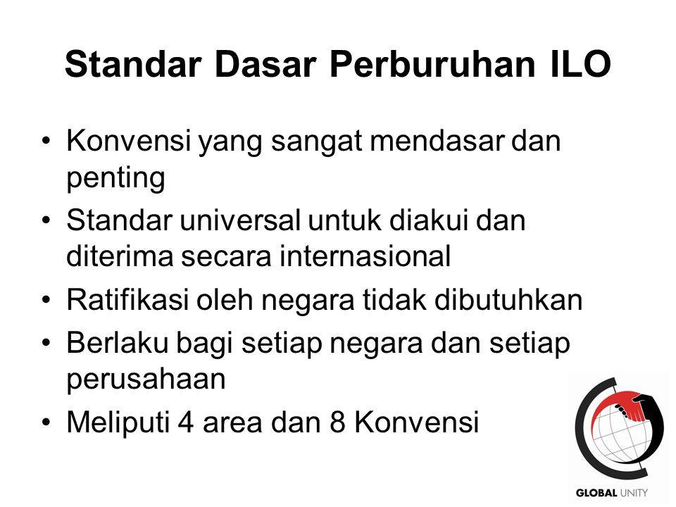 Standar Dasar Perburuhan ILO