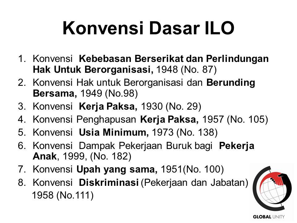 Konvensi Dasar ILO Konvensi Kebebasan Berserikat dan Perlindungan Hak Untuk Berorganisasi, 1948 (No. 87)