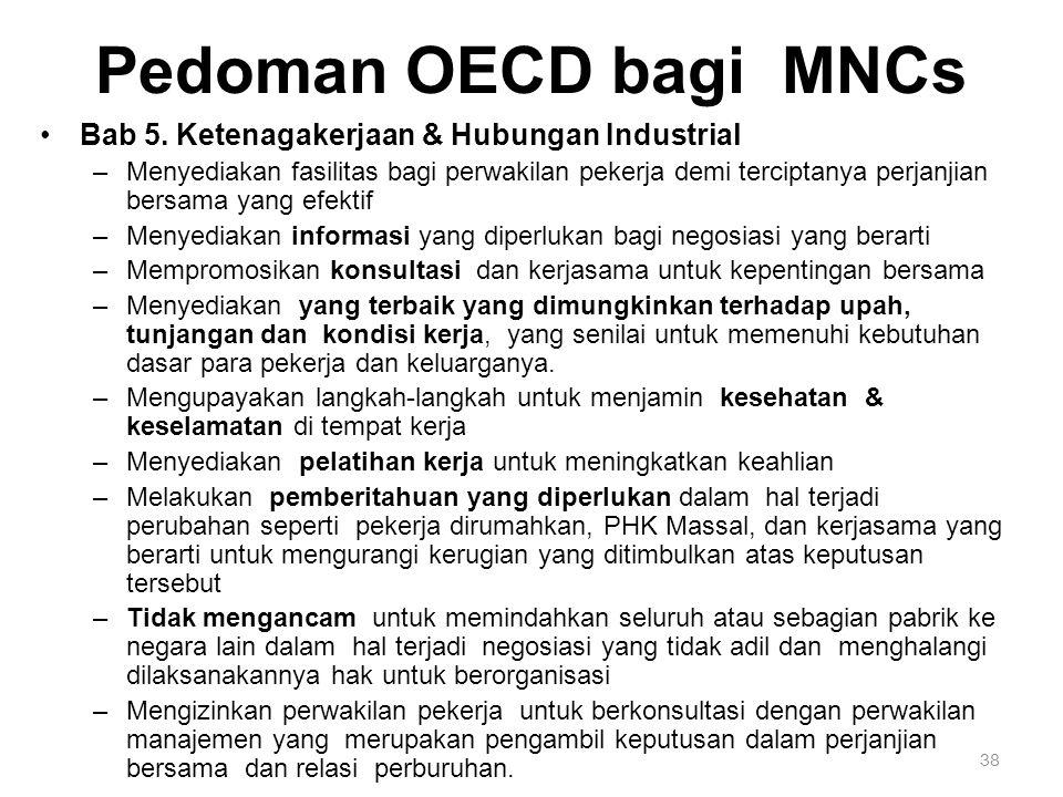 Pedoman OECD bagi MNCs Bab 5. Ketenagakerjaan & Hubungan Industrial