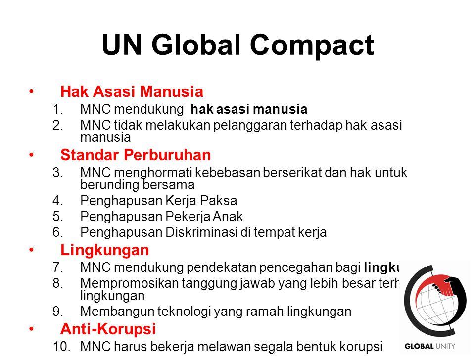 UN Global Compact Hak Asasi Manusia Standar Perburuhan Lingkungan