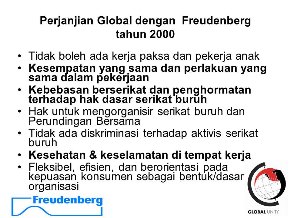 Perjanjian Global dengan Freudenberg tahun 2000