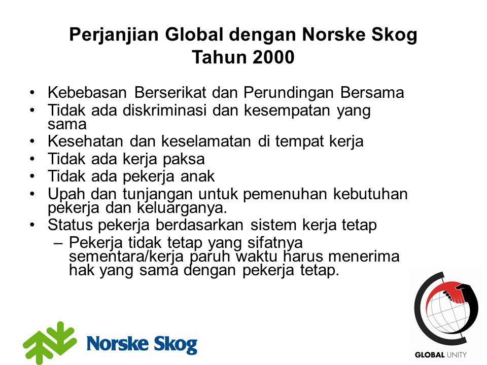 Perjanjian Global dengan Norske Skog Tahun 2000