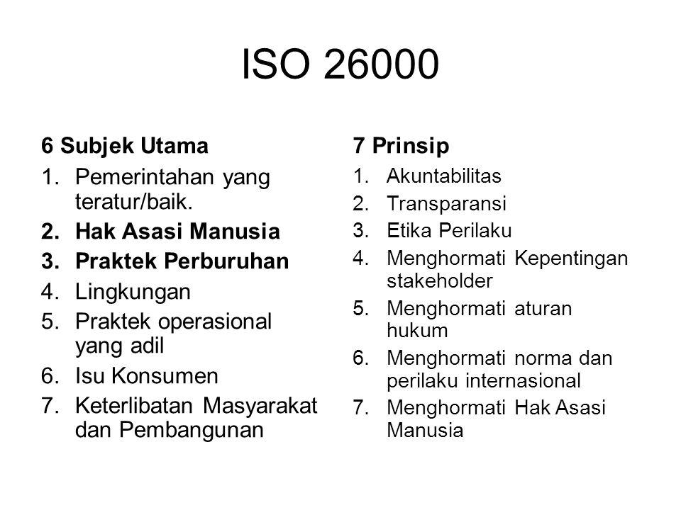 ISO 26000 6 Subjek Utama 7 Prinsip Pemerintahan yang teratur/baik.
