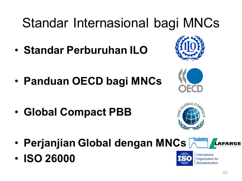 Standar Internasional bagi MNCs