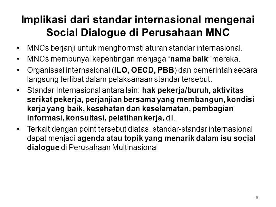 Implikasi dari standar internasional mengenai Social Dialogue di Perusahaan MNC