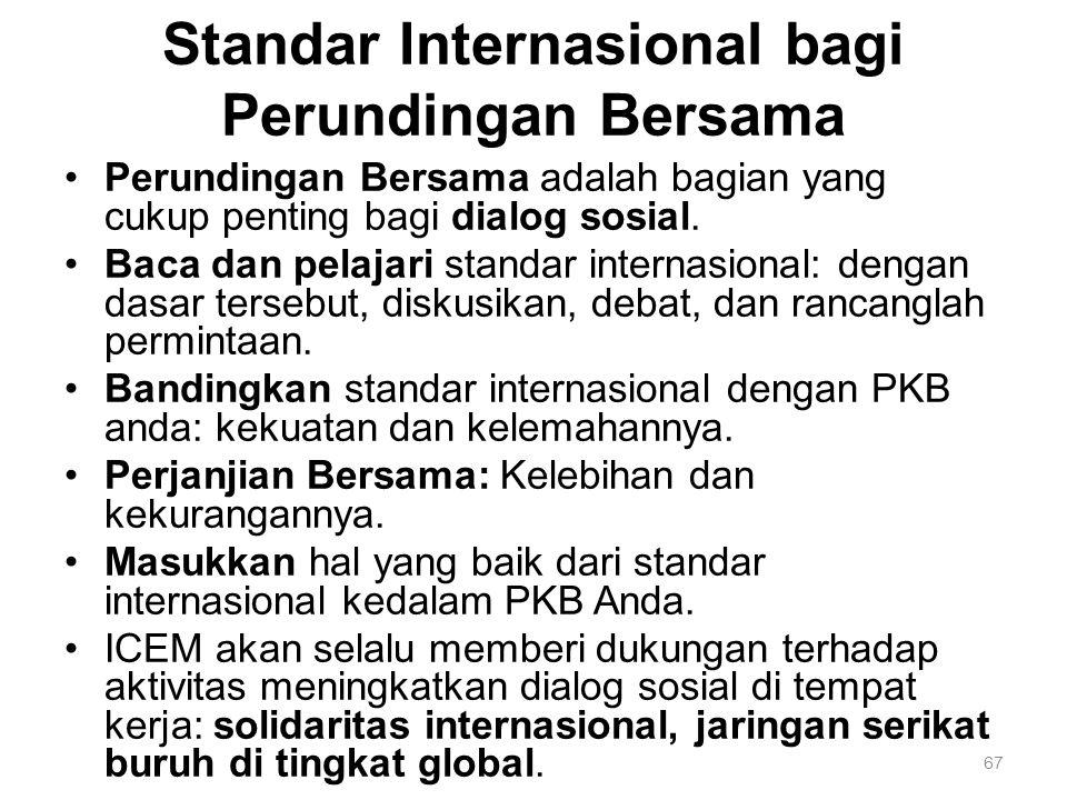 Standar Internasional bagi Perundingan Bersama