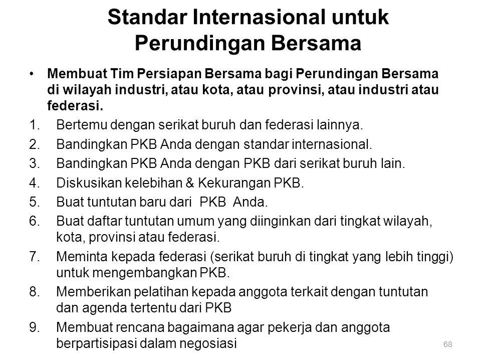 Standar Internasional untuk Perundingan Bersama