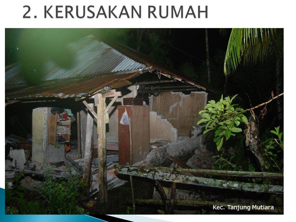 2. KERUSAKAN RUMAH Kec. Tanjung Mutiara